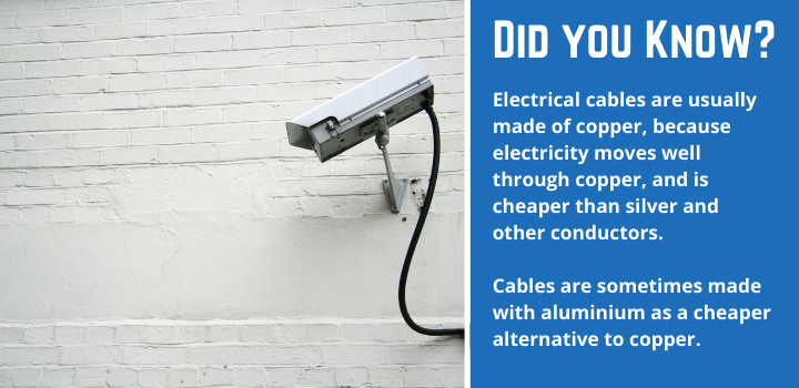 CCTV Cables Fact