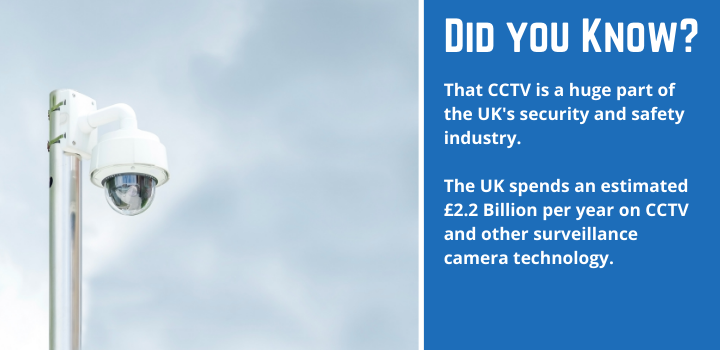 CCTV Cost in the UK Statistic