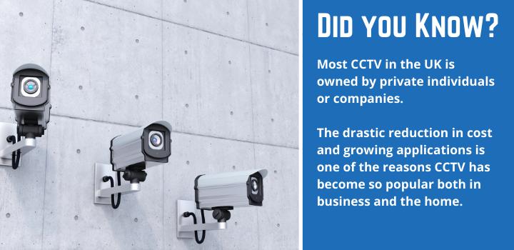 CCTV in the UK Statistic